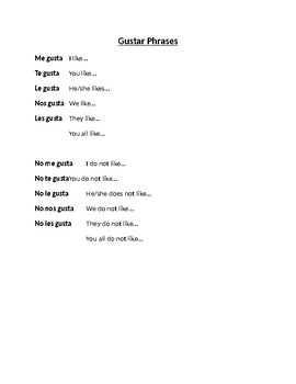 Gustar Phrases