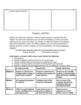 Gustar Project - Choice Menu