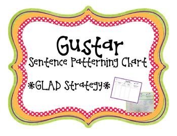 Gustar Sentence Patterning Chart