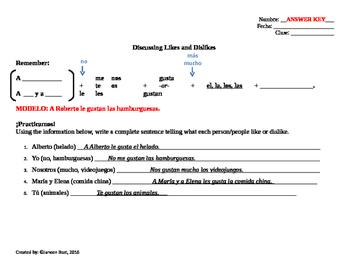 Gustar - Spanish Likes and Dislikes Practice Worksheet