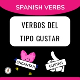 Gustar-Type Verbs with Spanish Indirect Object Pronoun Exp