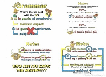 Gustar and Other Spanish Backwards Verbs Notes