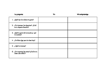 Gustar and Similar Verbs Practice and Conversation