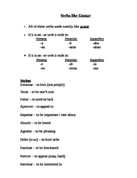 Gustar and Verbs like Gustar Notes Filled In