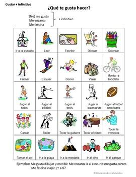 Gustar and verbs like gustar