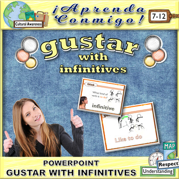 Gustar (like)+infinitives: Animated, interactive PowerPoint Spanish Lesson