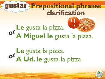 Gustar+nouns (like) - Animated, interactive PowerPoint Spanish lesson/practice