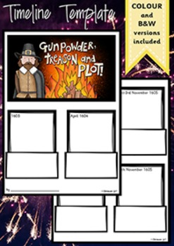 Guy Fawkes Differentiated Sequencing Resource