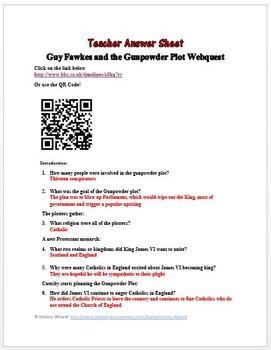 Guy Fawkes and the Gunpowder Plot Webquest