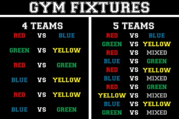 Gym Fixtures Poster