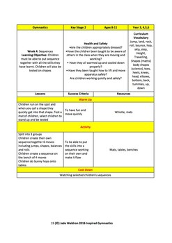 Gymnastics Spring KS2 Lesson Plans