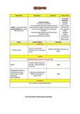 Gymnastics Spring KS2 Lesson Plans