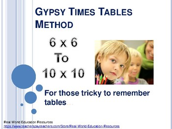 Gypsy times tables method