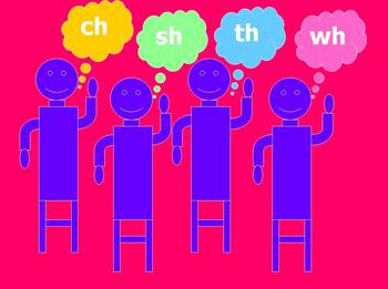 H Brothers - SH, TH, CH, and WH - Four Phonics Presentations