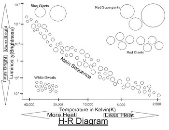 h r diagram by the grey teachers pay teachers Simple Payroll HR