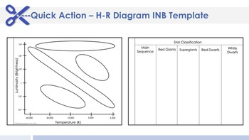H-R Diagram - Supplemental Lesson - No Lab
