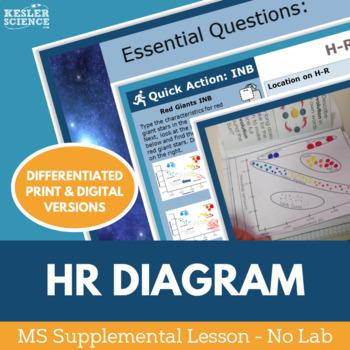 H-R Diagram - Supplemental Lesson - No Lab