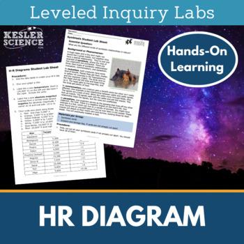 H-R Diagram Inquiry Labs