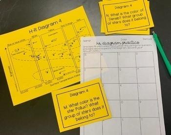 H-R Diagram Practice