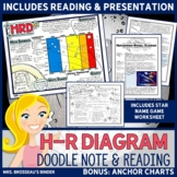 H-R Diagrams - Hertzsprung Russell Diagrams for Stars - Astronomy Doodle Notes