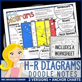 H-R Diagram - Hertzsprung Russell HR Diagram for Stars - Astronomy Doodle Notes
