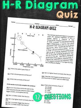 H-R Hertzsprung Russell Diagram Quiz