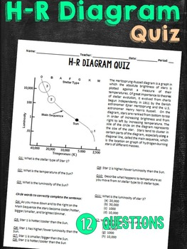 hr diagram earth science questions h-r hertzsprung russell diagram quiz by mrs lyons | tpt hr diagram earth science