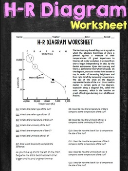 H r hertzsprung russell diagram worksheet by mrs lyons tpt h r hertzsprung russell diagram worksheet ccuart Images