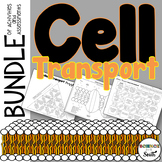 Cell Transport Bundle of Activities and Assessments