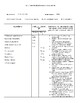HACCP Standardized Recipe Form with Example for Culinary