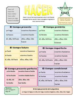 HACER verb summary sheet