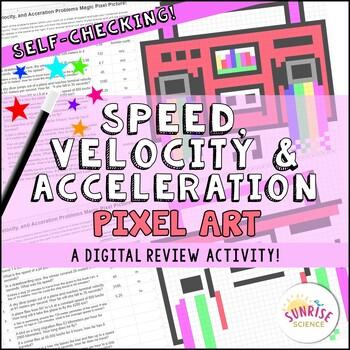 Speed Velocity Acceleration Pixel Art Digital Review
