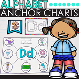 Alphabet Anchor Chart Parts