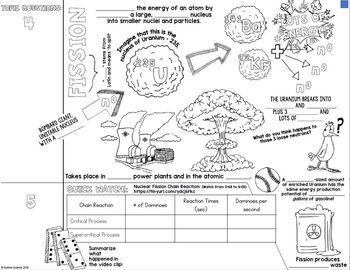 Nuclear Fission and Fusion Reactions Cornell Doodle Notes and PowerPoint