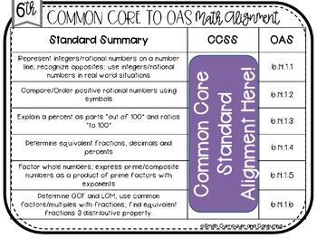 Sixth Grade Common Core to Oklahoma Academic Standards Math Alignment