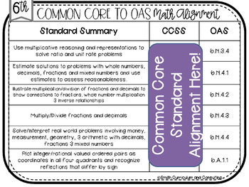 FREEBIE Sixth Grade Oklahoma Academic Standards Math Alignment