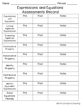 Proportionality Standards Based Assessments & Item Analysis