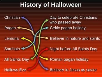 !HALLOWEEN HISTORY! - fun, engaging, informative 15-slide PPT