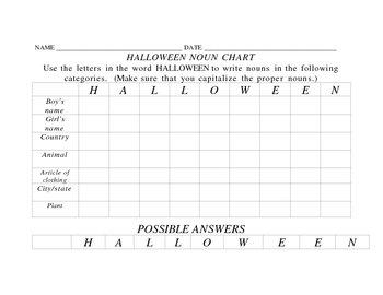 HALLOWEEN NOUN CHART