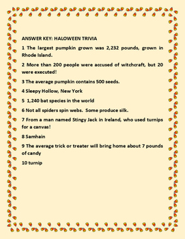 HALLOWEEN TRIVIA CONTEST: FOR STAFF, ADMINISTRATORS, H.S, COLLEGE