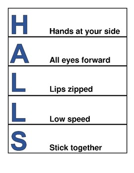 HALLS hallway procedure poster