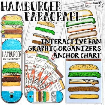 HAMBURGER PARAGRAPH WRITING STRATEGY, GRAPHIC ORGANIZERS, ANCHOR CHART, FAN