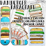 Hamburger Paragraph Writing Strategy, Graphic Organizers, Anchor Chart, Fan