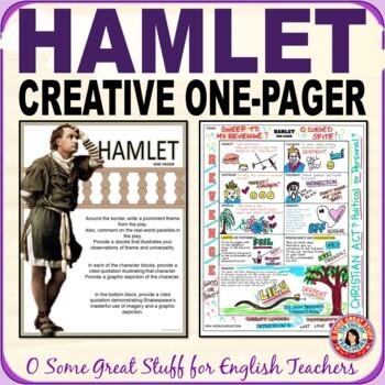 HAMLET CREATIVE CHARACTERIZATION, THEME, IMAGERY AND REFLECTION ACTIVITY