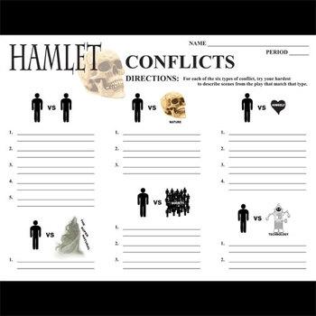 HAMLET Conflict Graphic Organizer - 6 Types of Conflict