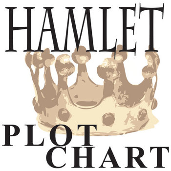 Hamlet Plot Chart Organizer Diagram Arc Freytags Pyramid Tpt