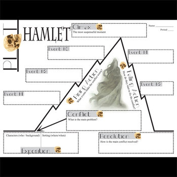 hamlet plot chart organizer diagram arc