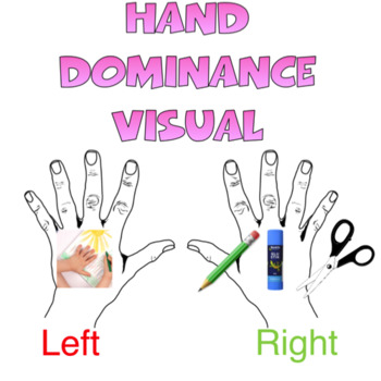 HAND DOMINANCE TABLE/CLASSROOM VISUAL FREEBIE