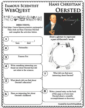HANS CHRISTIAN OERSTED Science WebQuest Scientist Research Project Biography