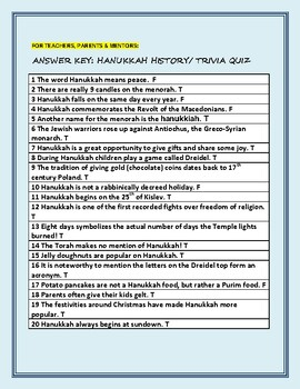 HANUKKAH HISTORY/TRIVIA QUIZ: FOR STUDENTS & TEACHERS